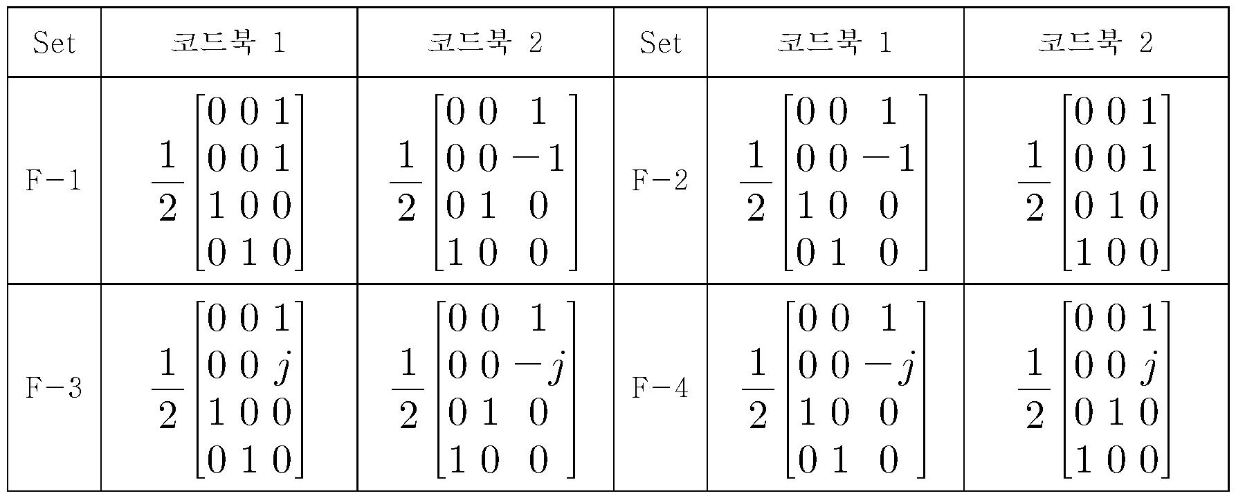 Figure 112010009825391-pat00110