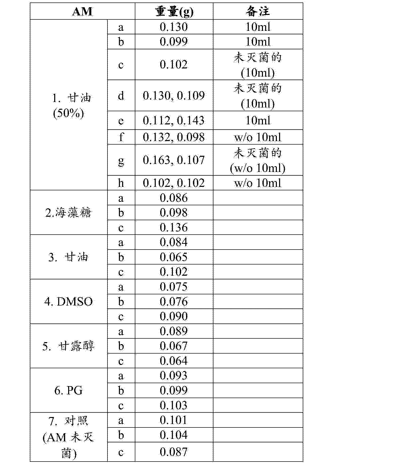Figure CN103874762AD00471