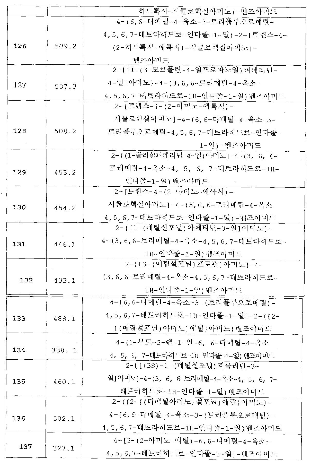 Figure 112013069739518-pat00079