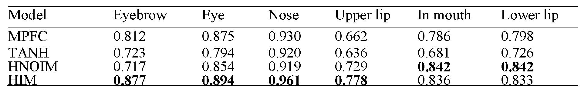 Figure PCTCN2014088285-appb-000012