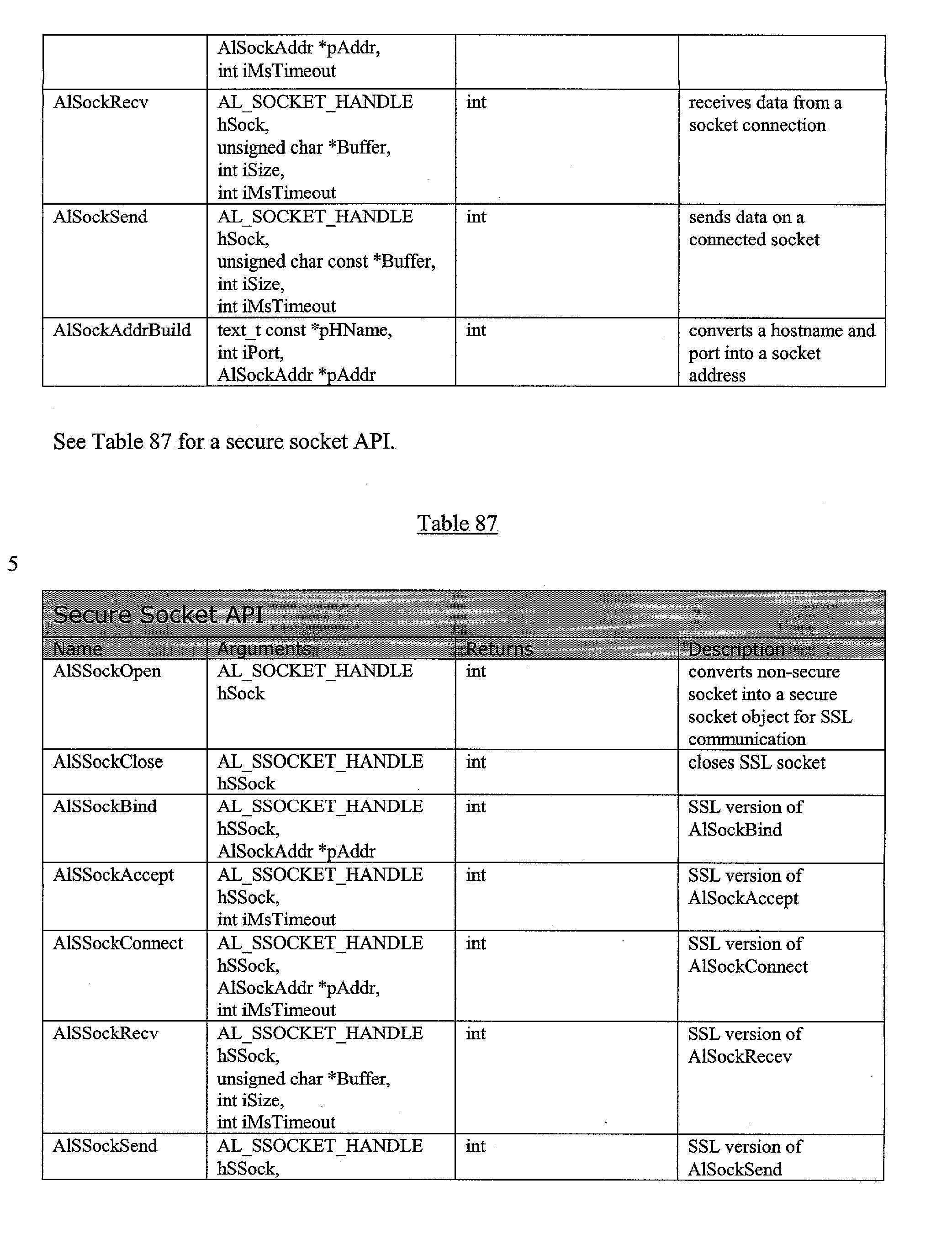 Figure US20040025042A1-20040205-P00031
