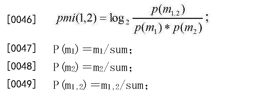 Figure CN104123285BD00081