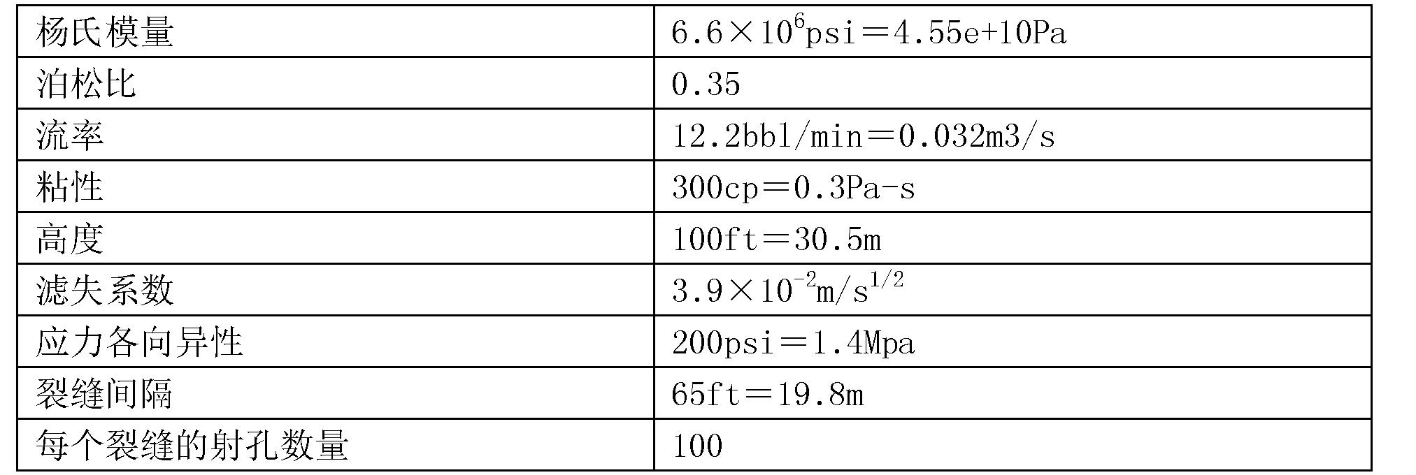 Figure CN105874158AD00171