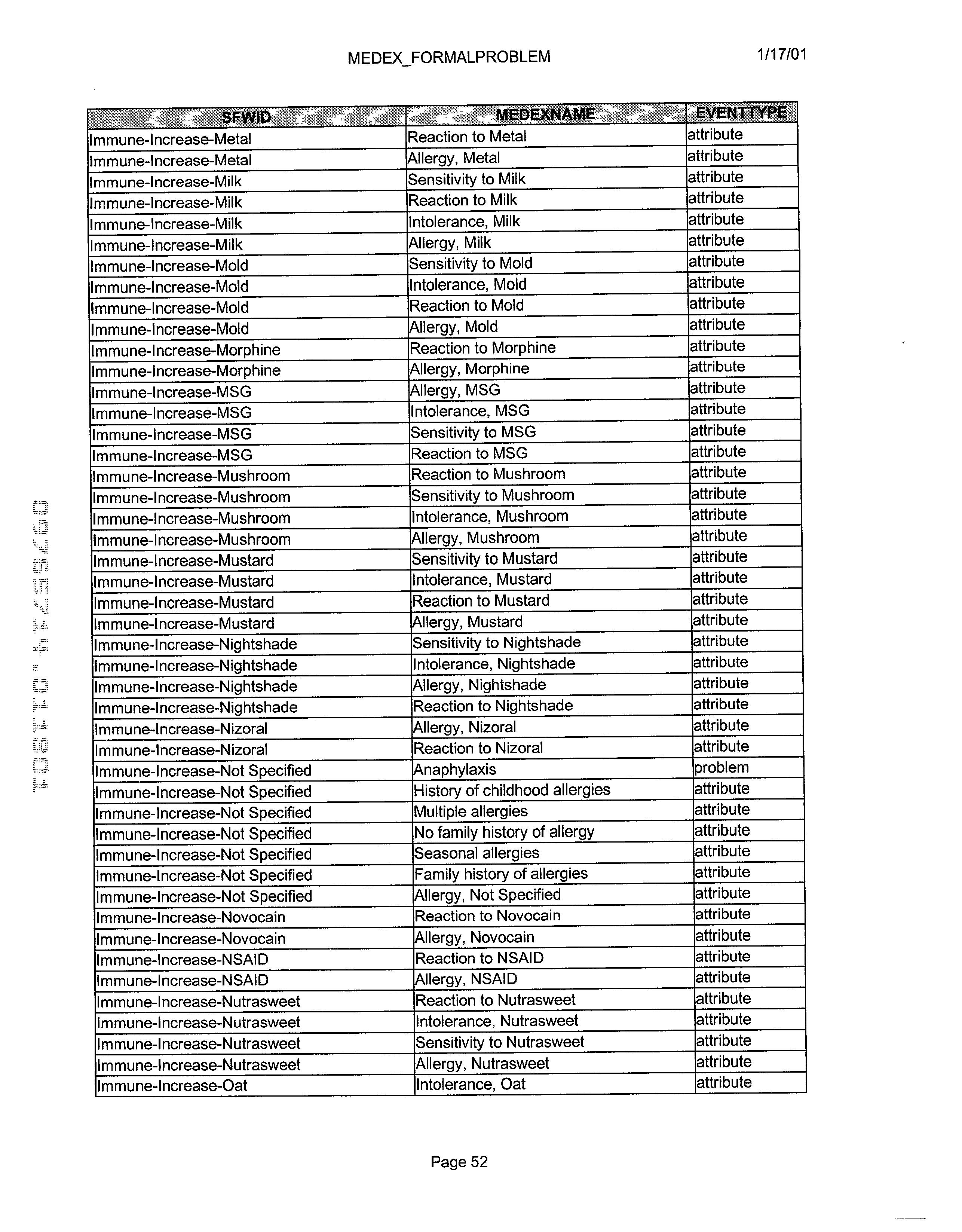Figure US20030061072A1-20030327-P00781