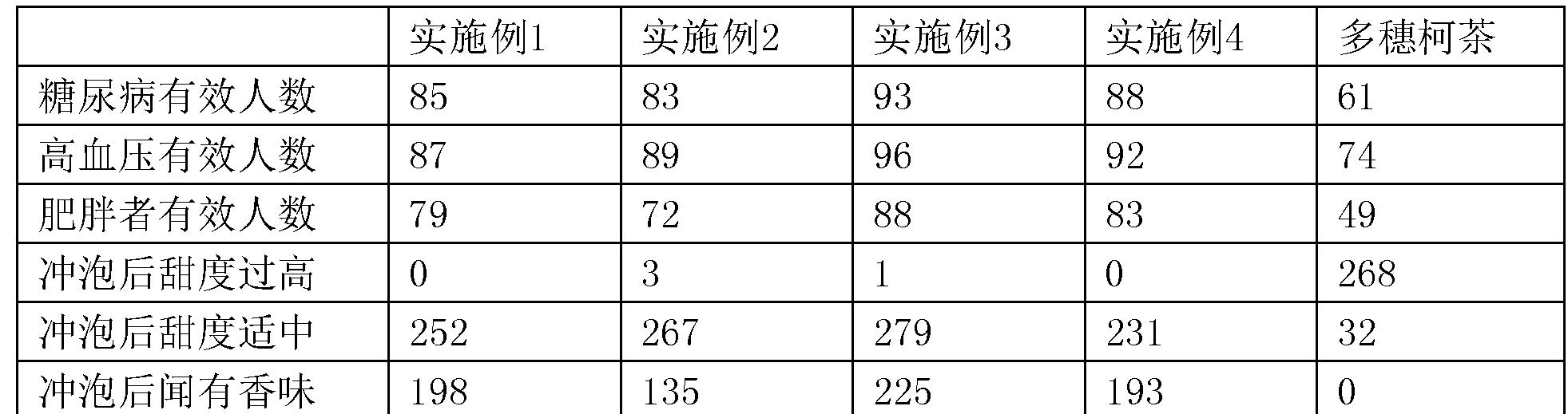 Figure CN106260322AD00071
