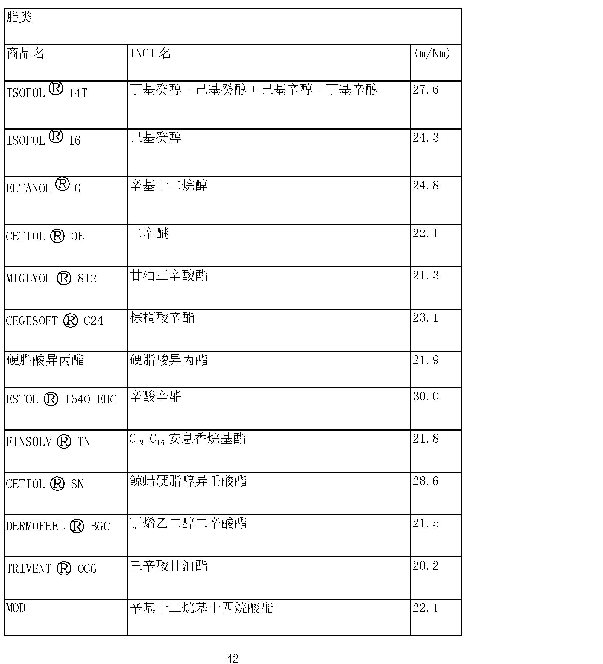 Figure CN101278051BD00421