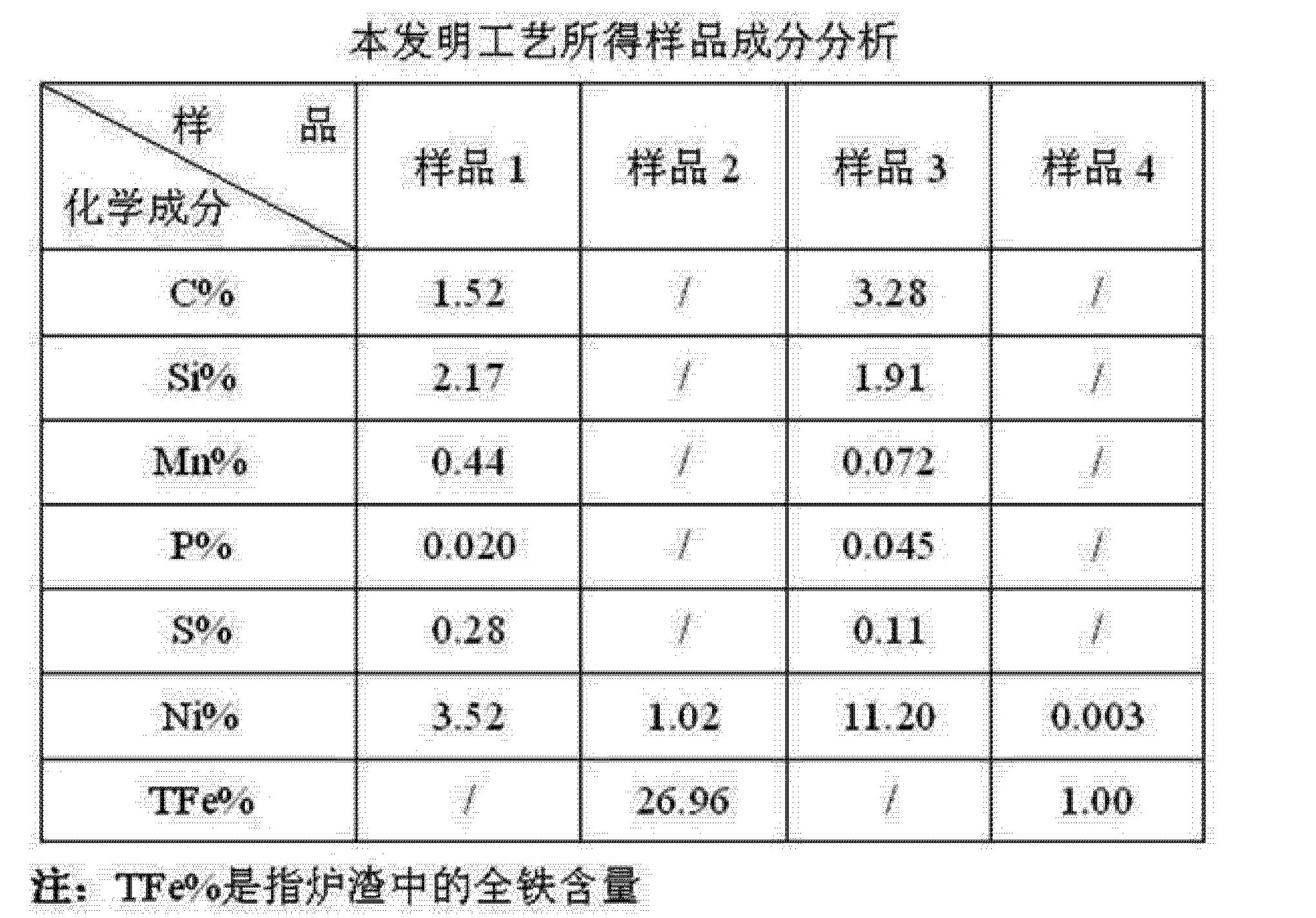Figure CN102409126AD00121