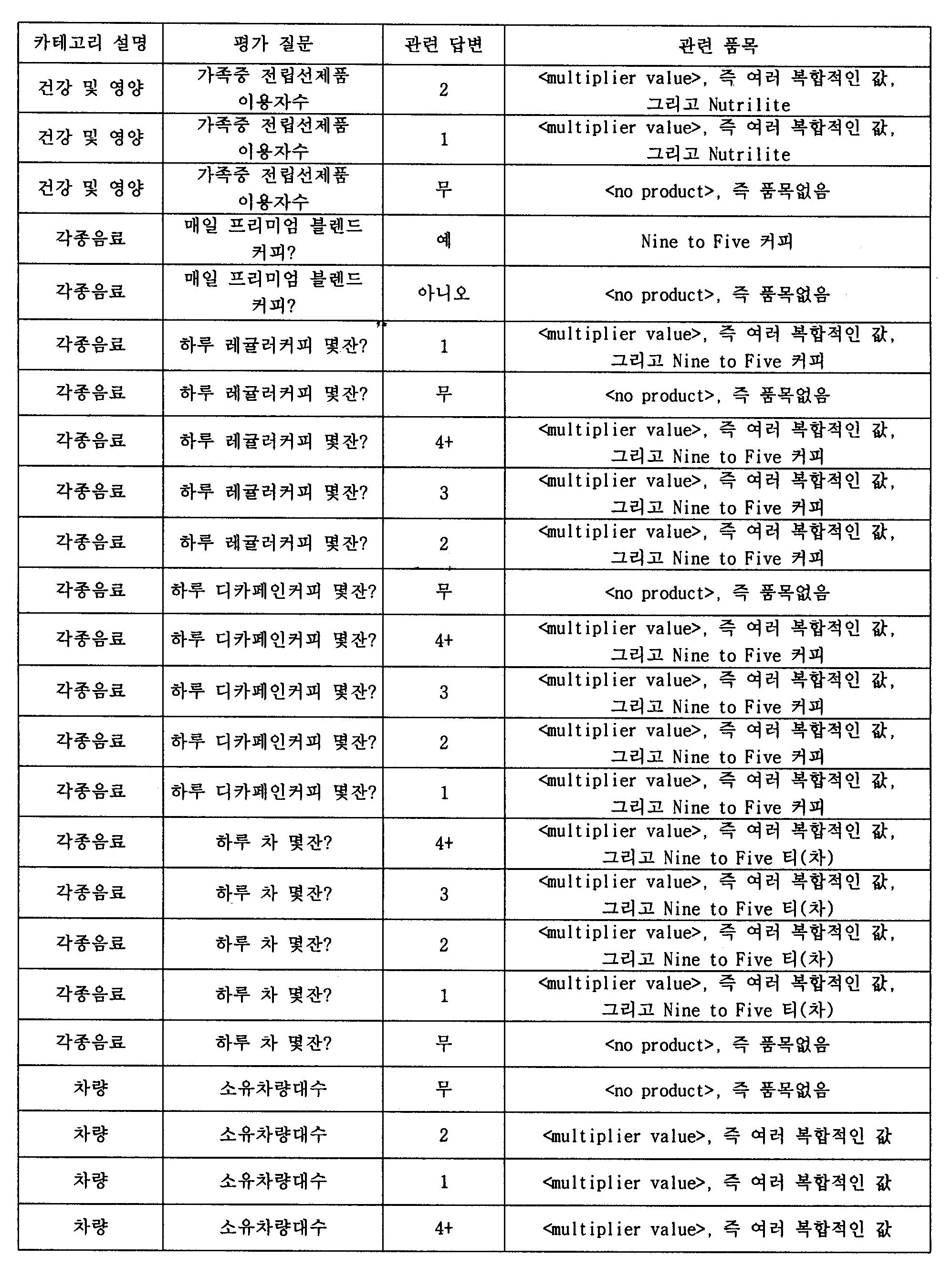 Figure 112003017384033-pct00012