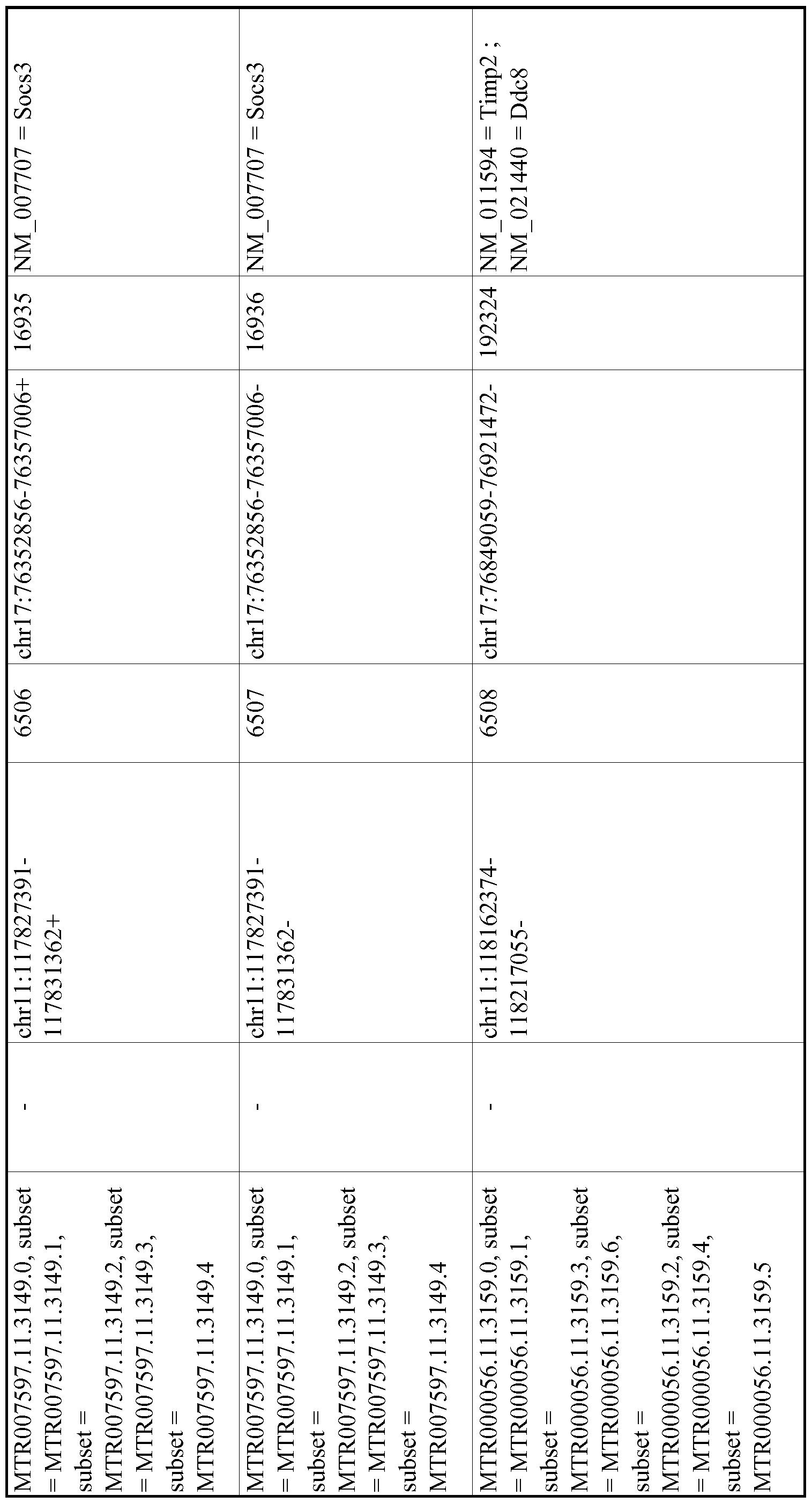 Figure imgf001166_0001