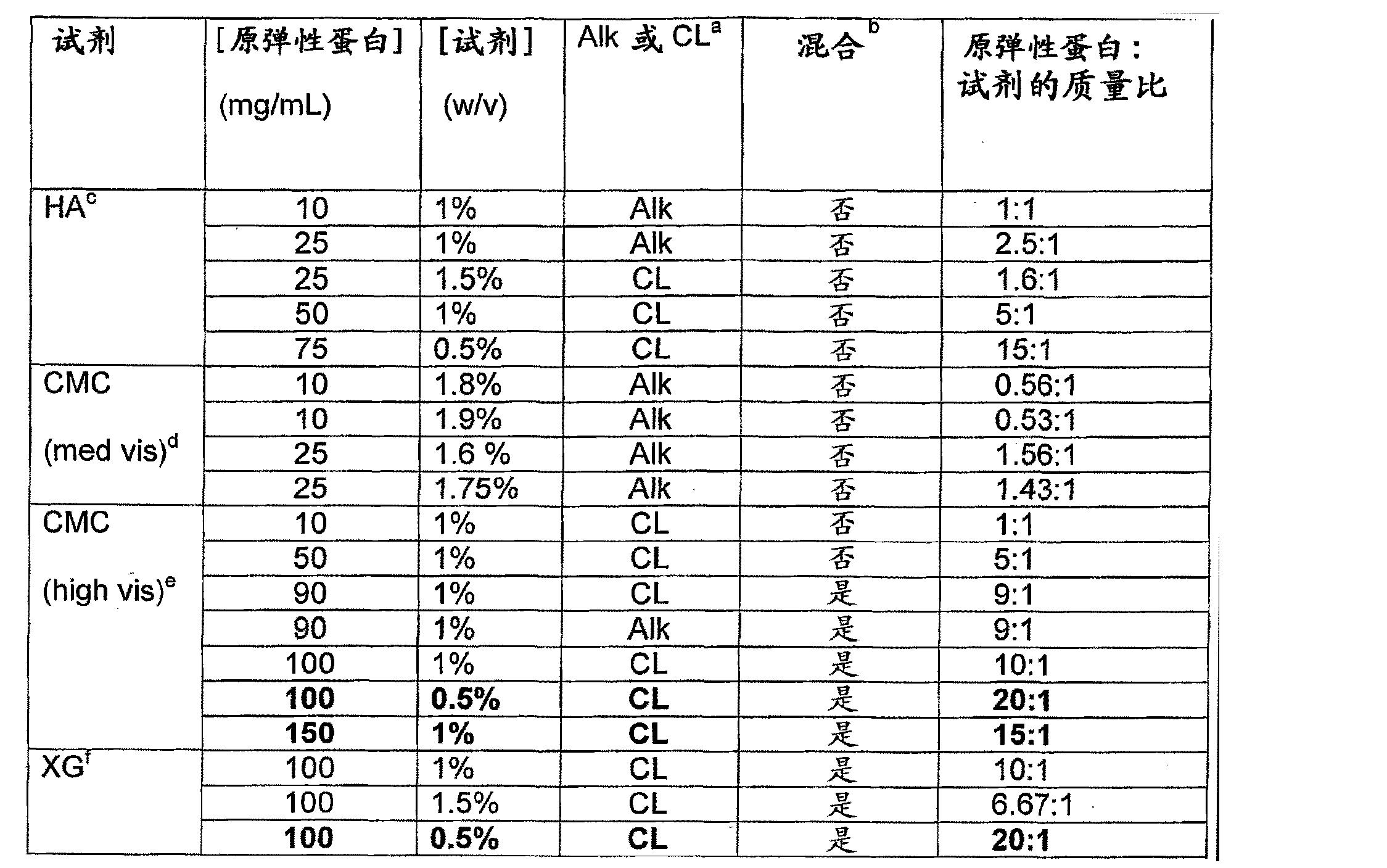 Figure CN102348464BD00171