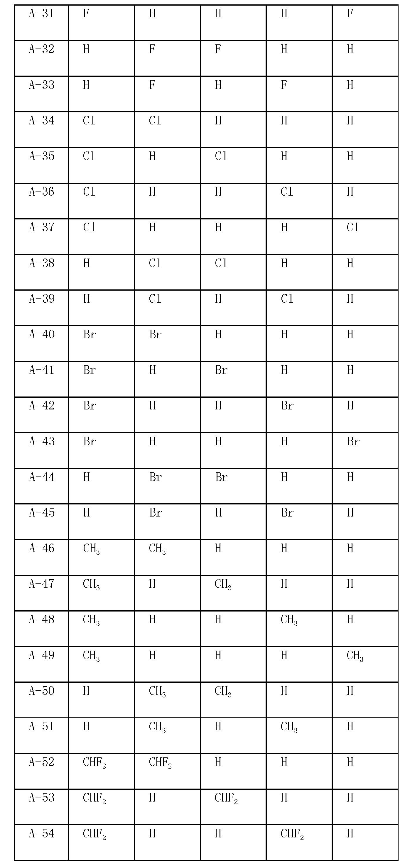 Figure CN102803232AD00321