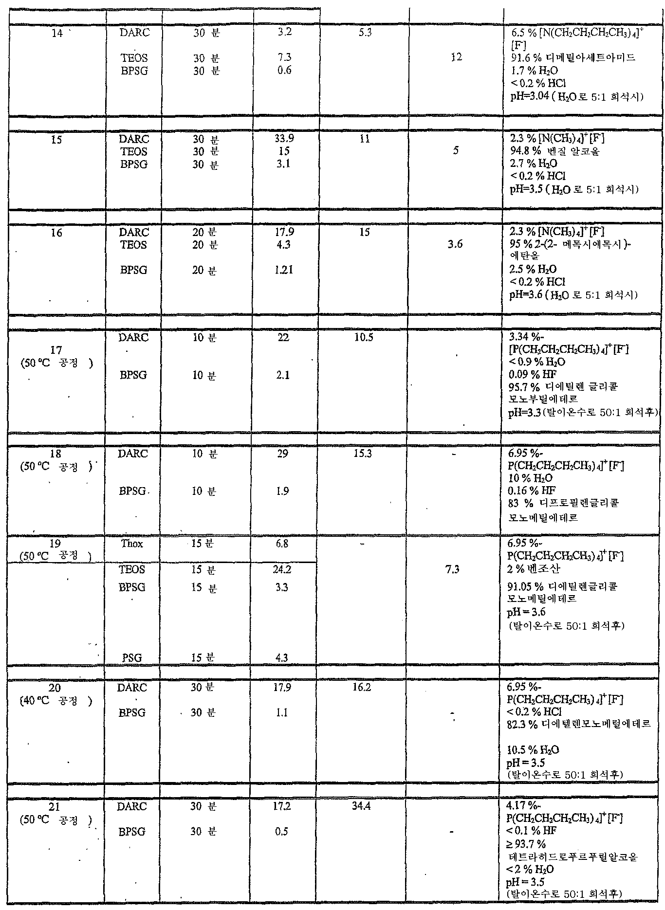 Figure 112006037349006-PCT00003