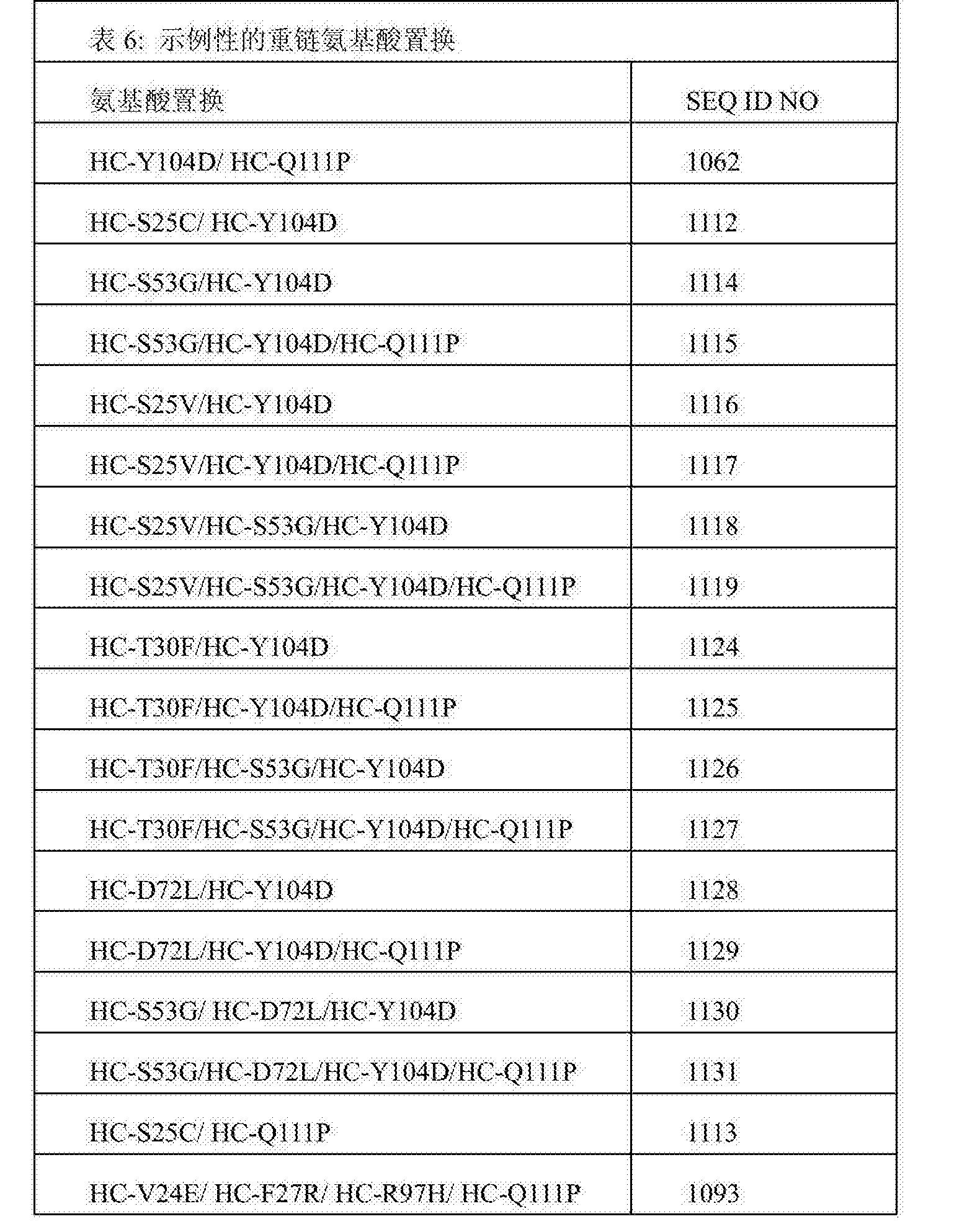 Figure CN104379602BD00811