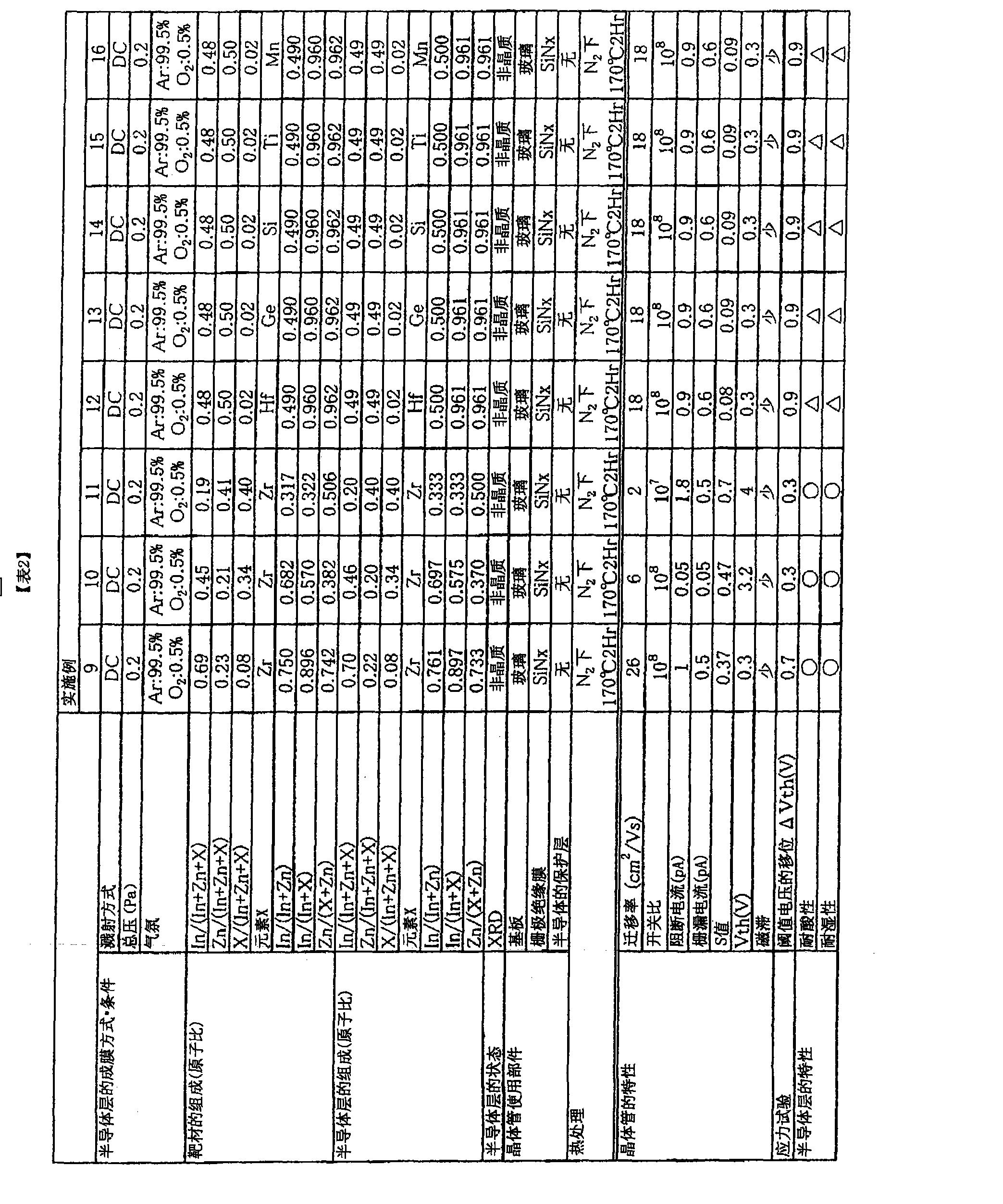 Figure CN101911303BD00211