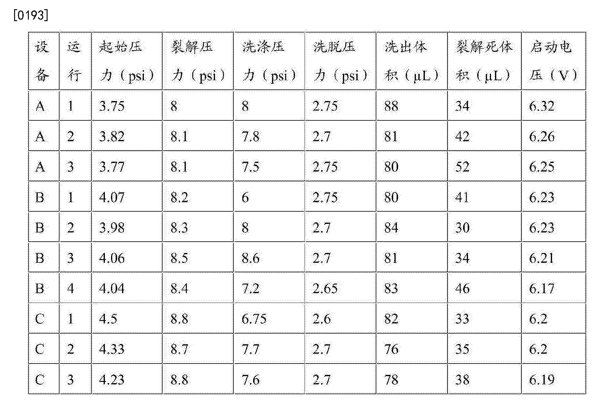 Figure CN106660045AD00271