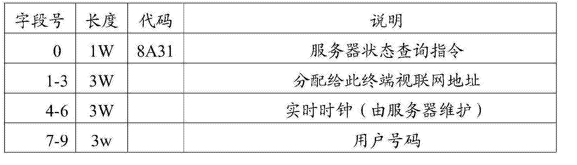 Figure CN108023910AD00131