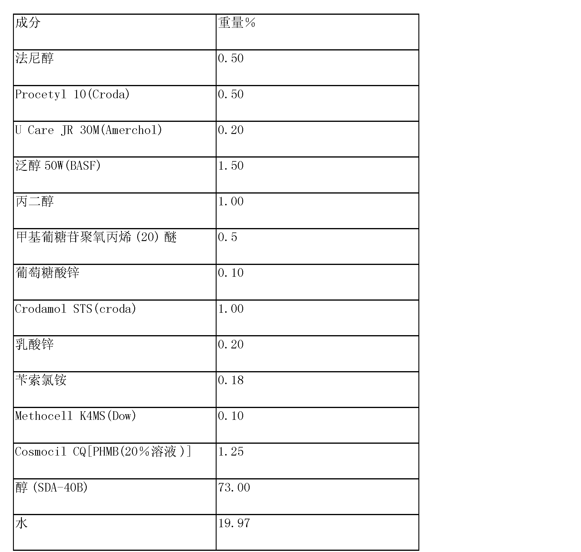 Figure CN101163455BD00202
