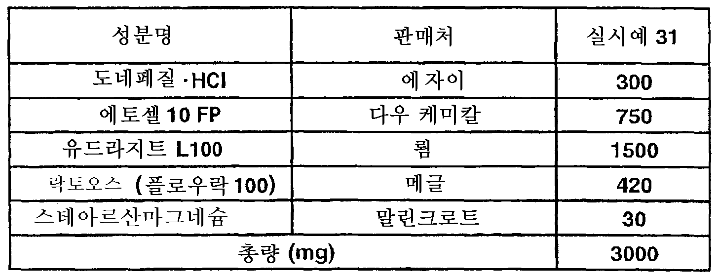 Figure 112007046429736-pct00002