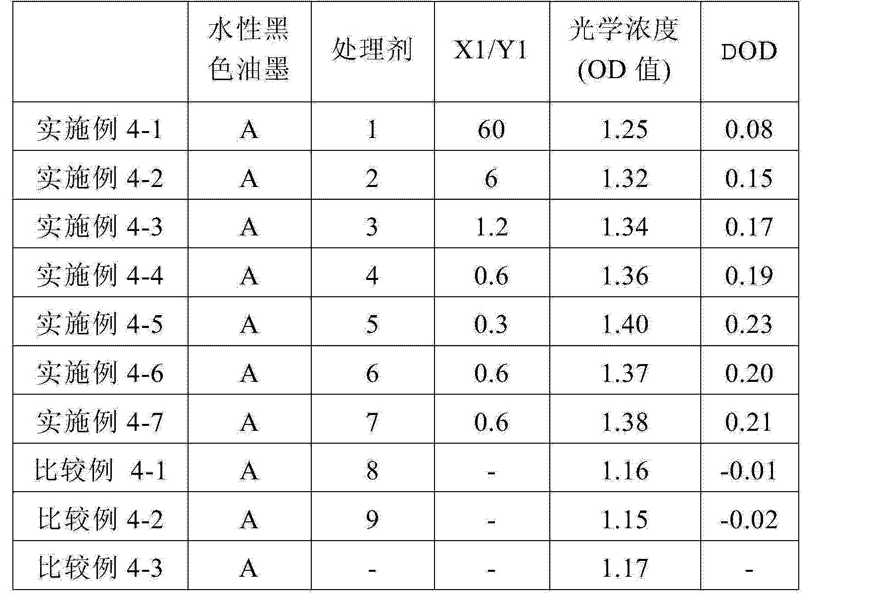 Figure CN104910692AD00241