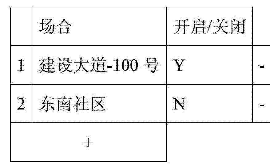 Figure CN103051806AD00073