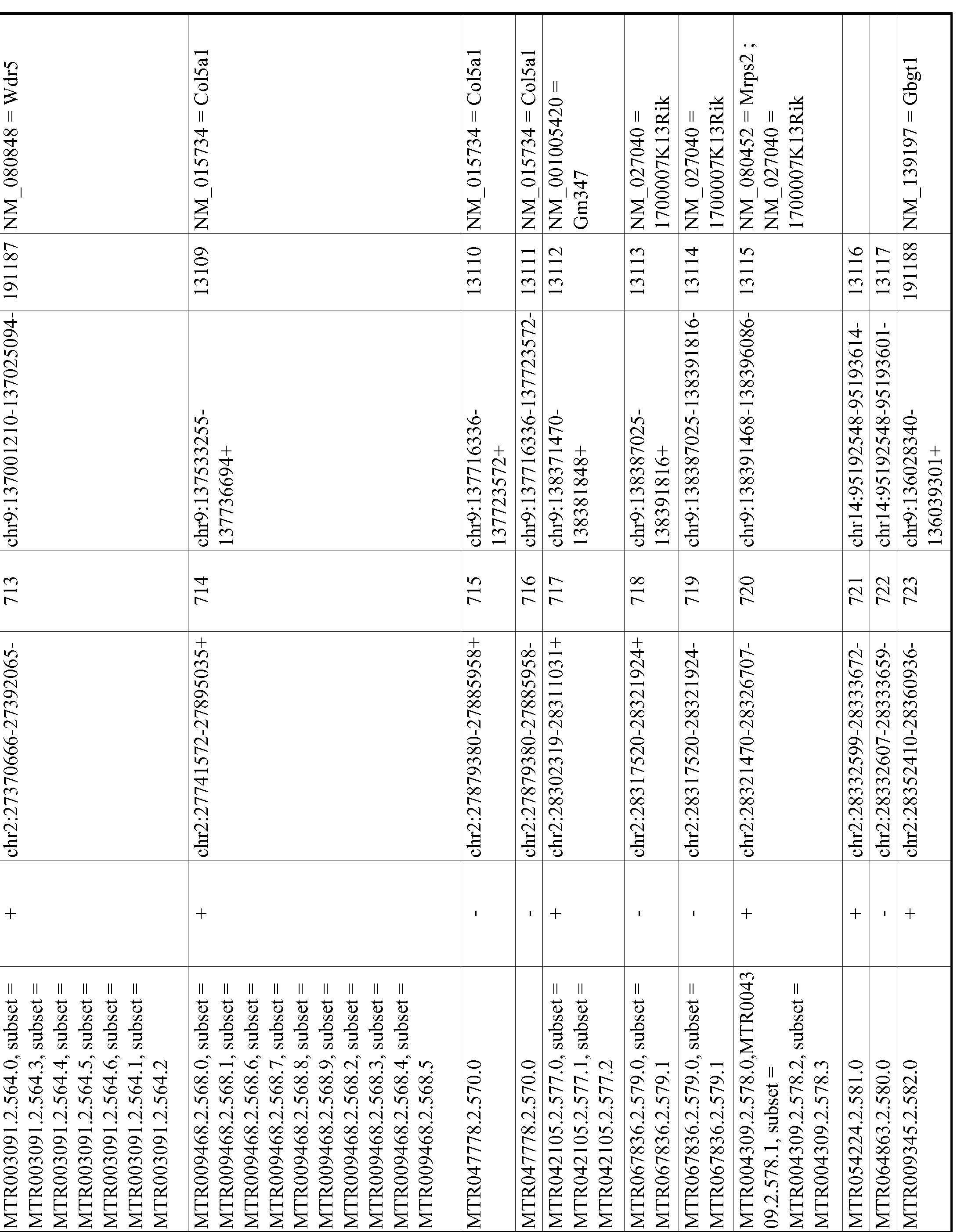 Figure imgf000264_0001