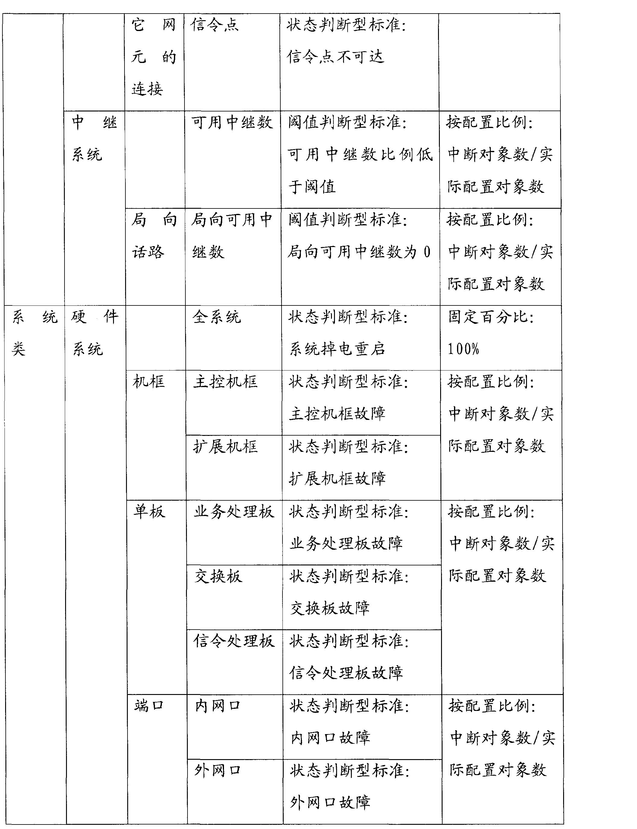 Figure CN102215139AD00091
