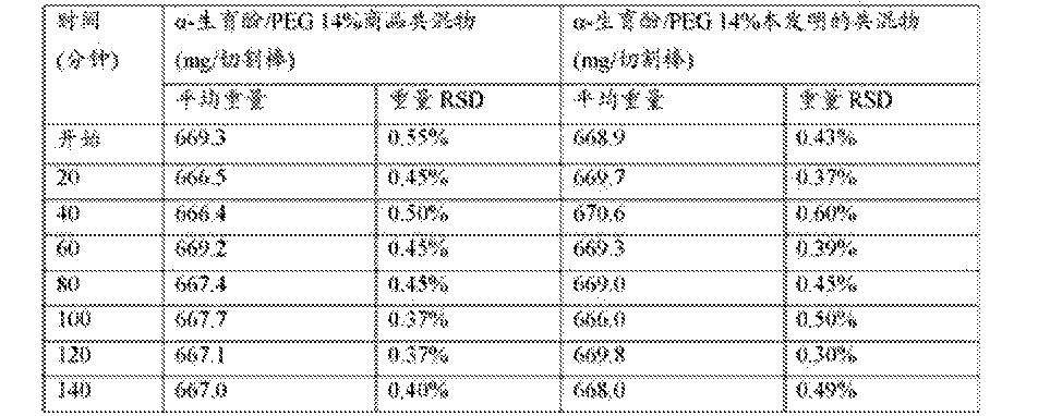 Figure CN105934241AD00251