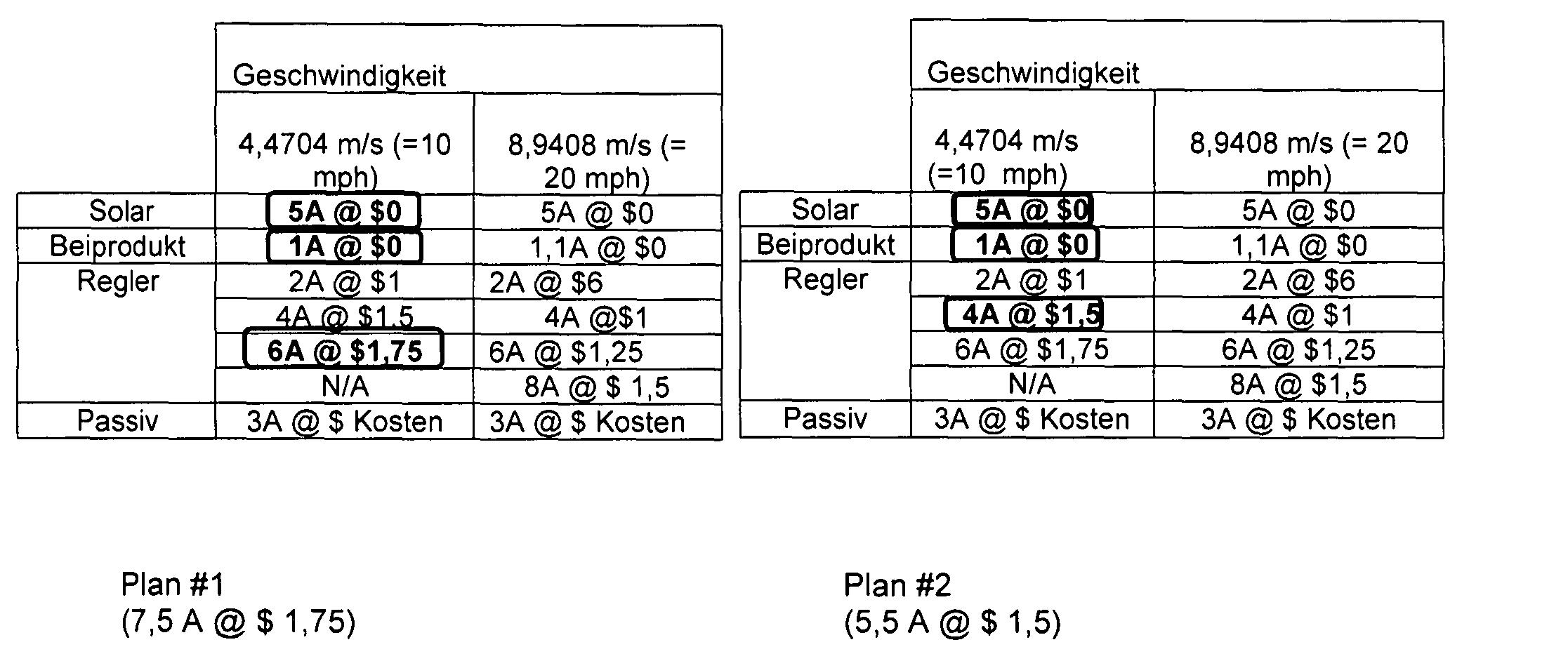 Figure DE102010029743B4_0001