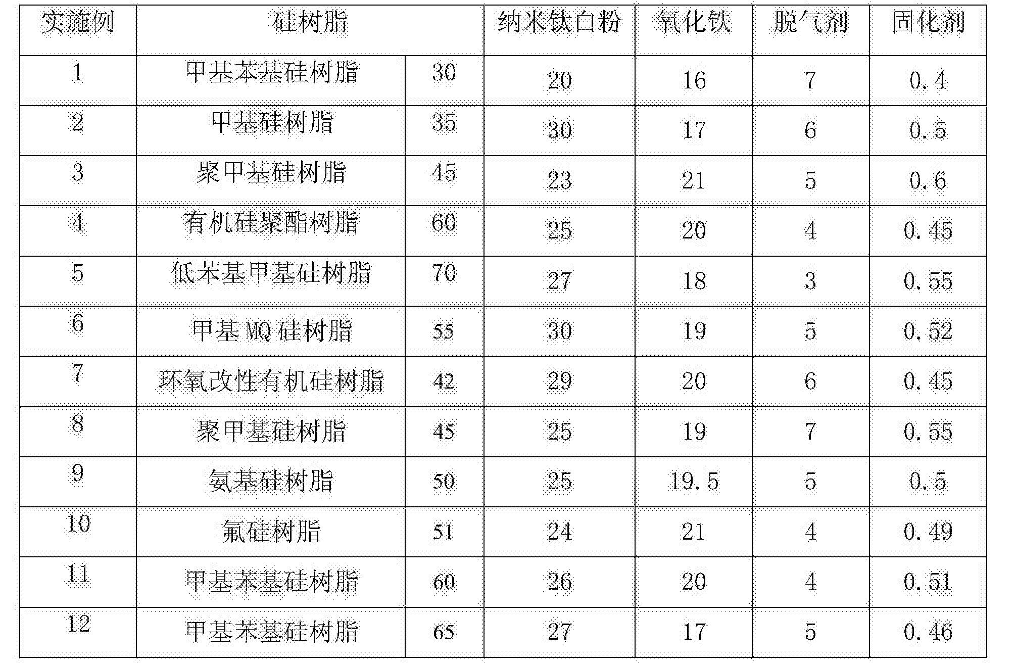Figure CN103861992BD00061