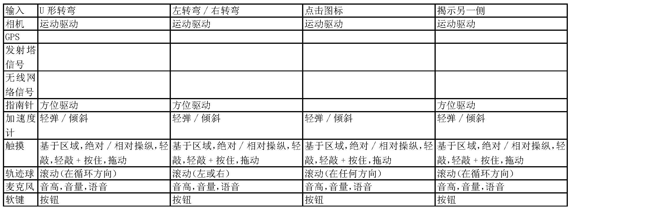 Figure CN103003789AD00072