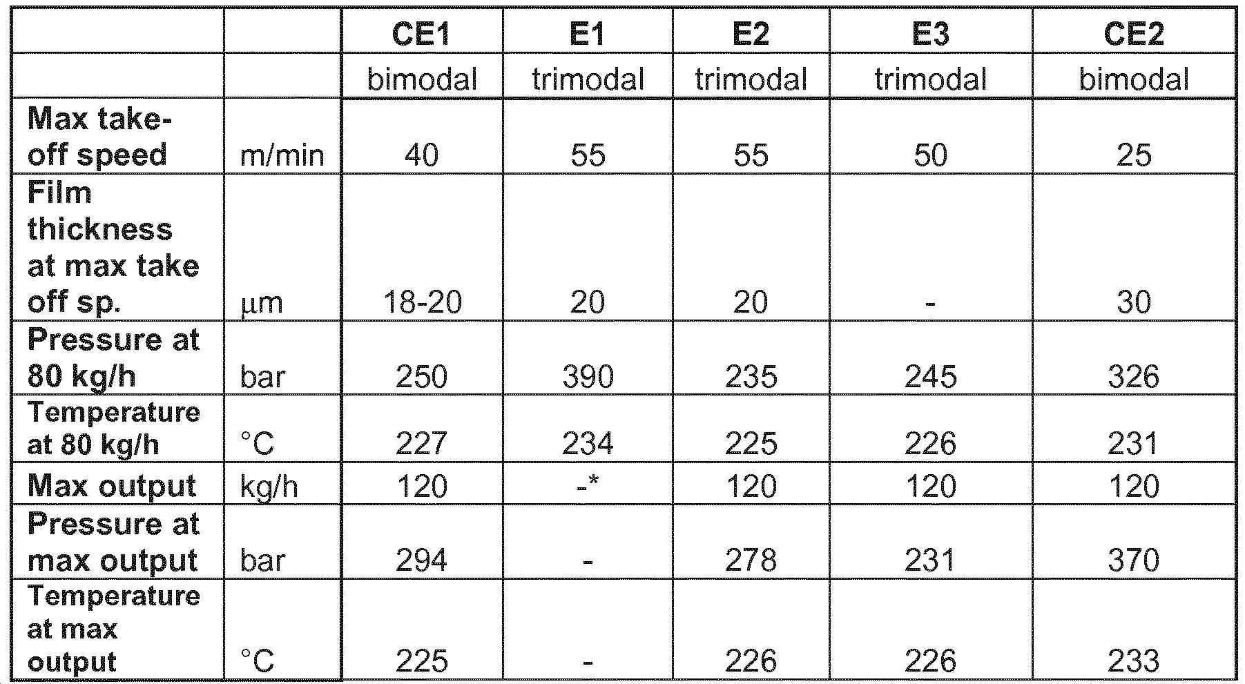 Figure 112014100997926-pct00023