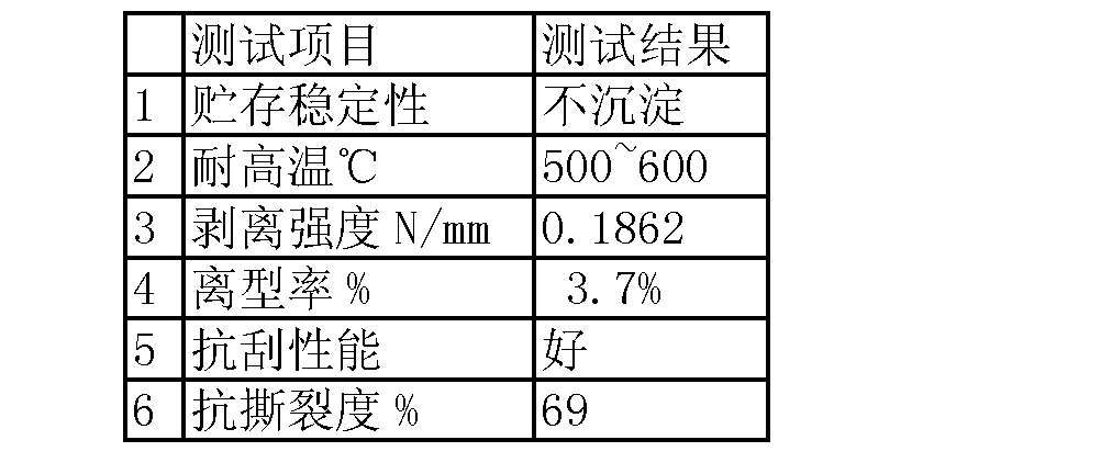 Figure CN103481696AD00041