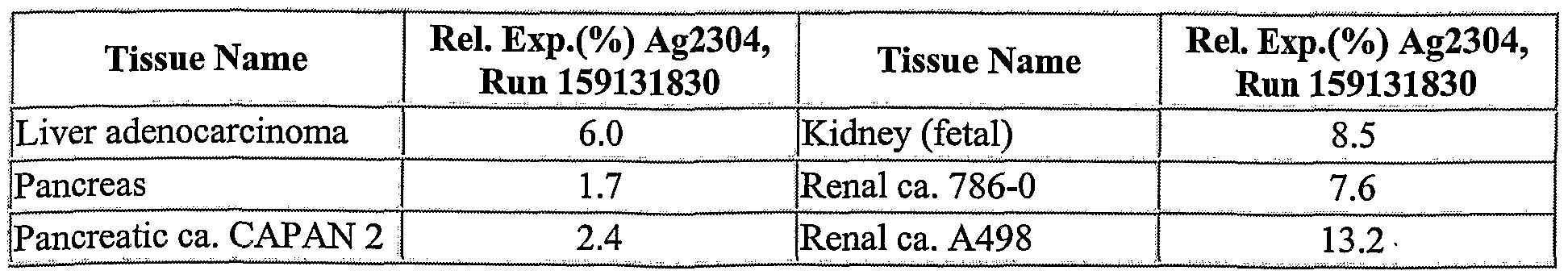 Figure imgf000258_0002