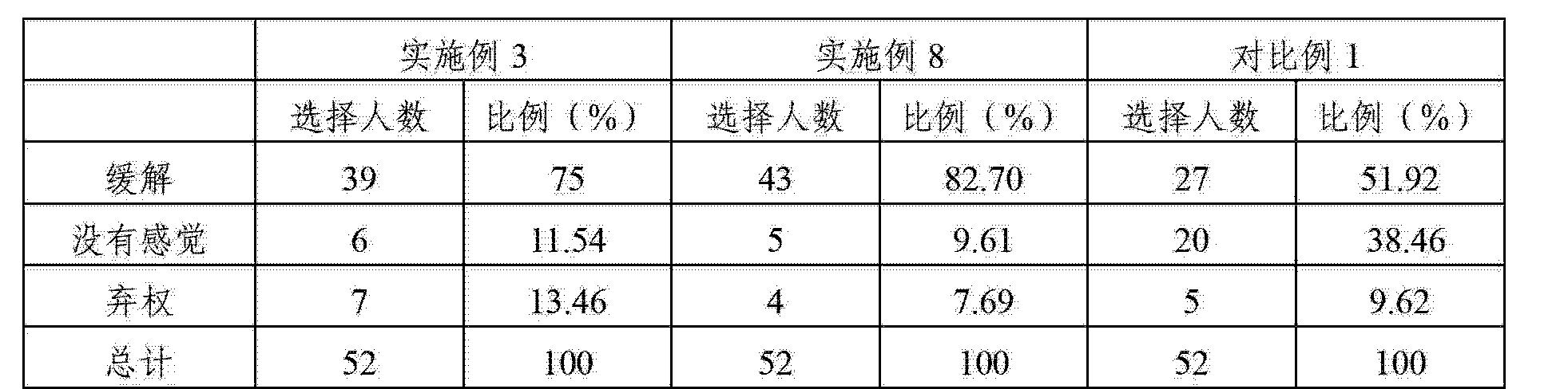Figure CN102697830BD00092