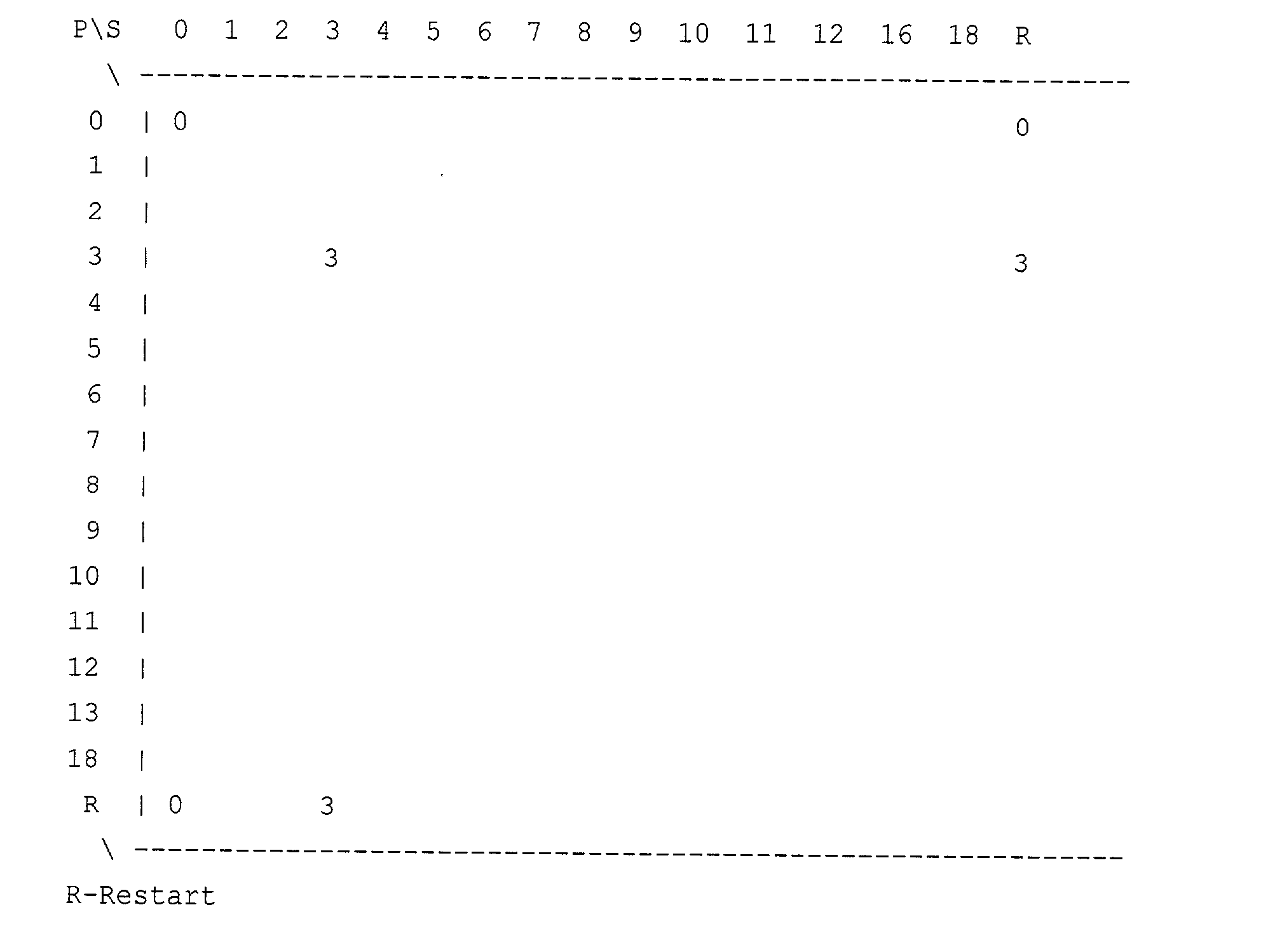 Figure US20030065971A1-20030403-P00022
