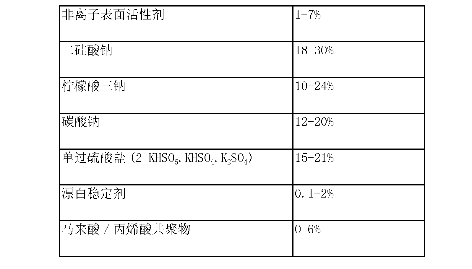 Figure CN102994486AD00303