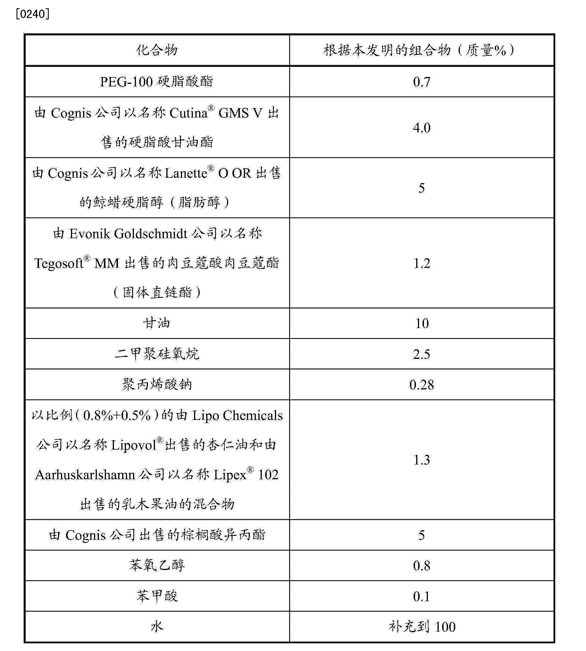 Figure CN103619313AD00171