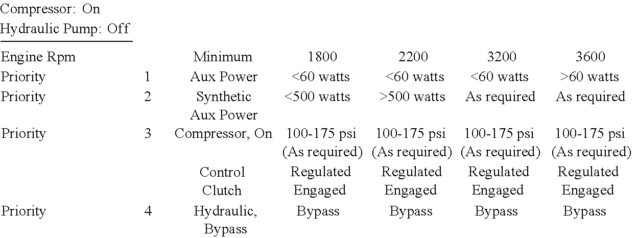 Figure US08261717-20120911-C00004