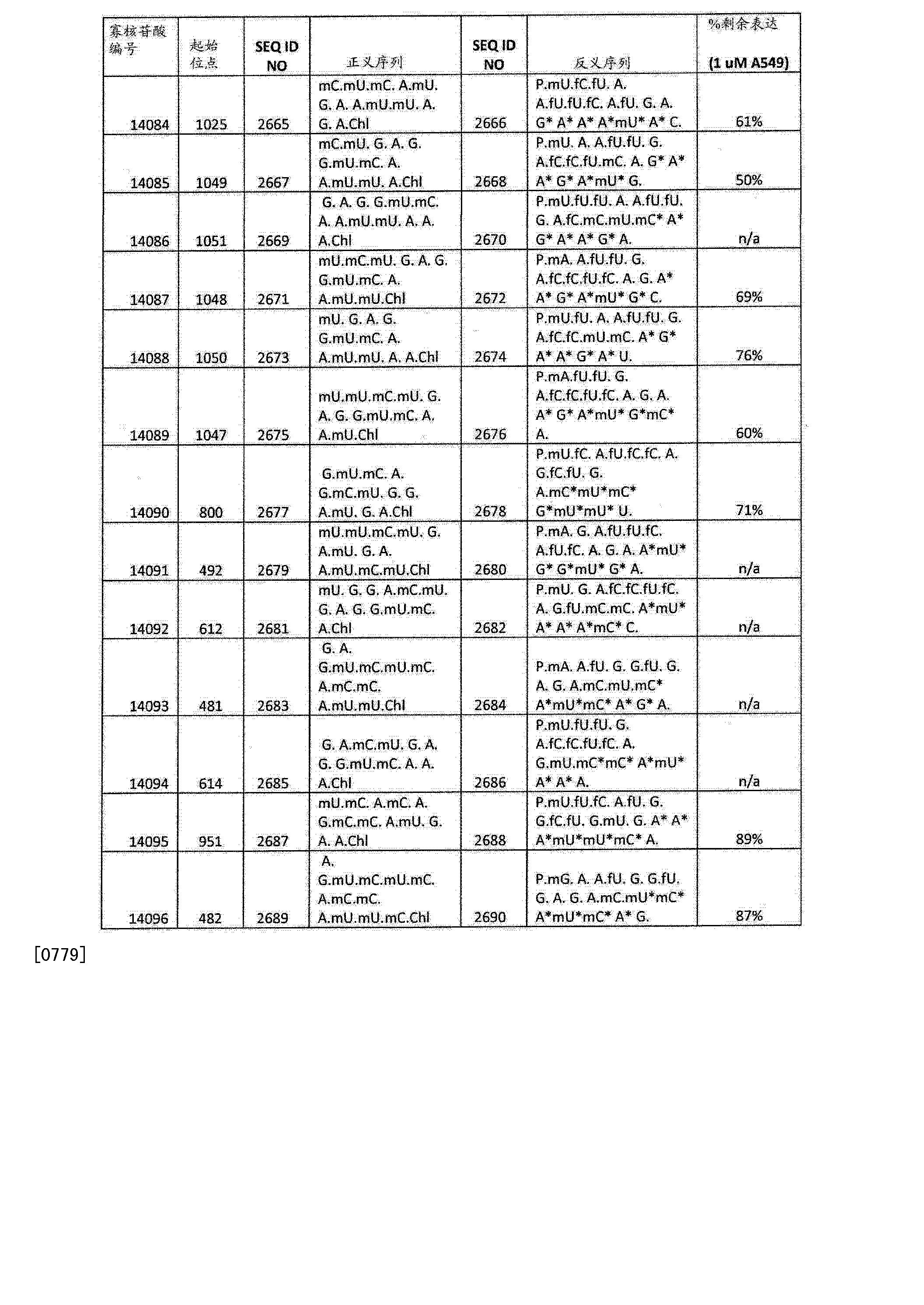 Figure CN103108642BD01661