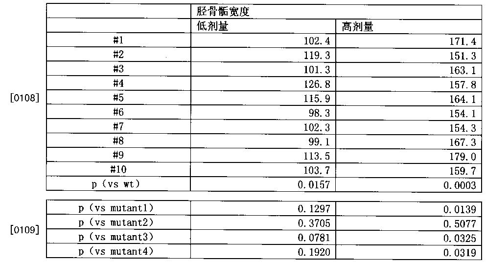 Figure CN103509102BD00132