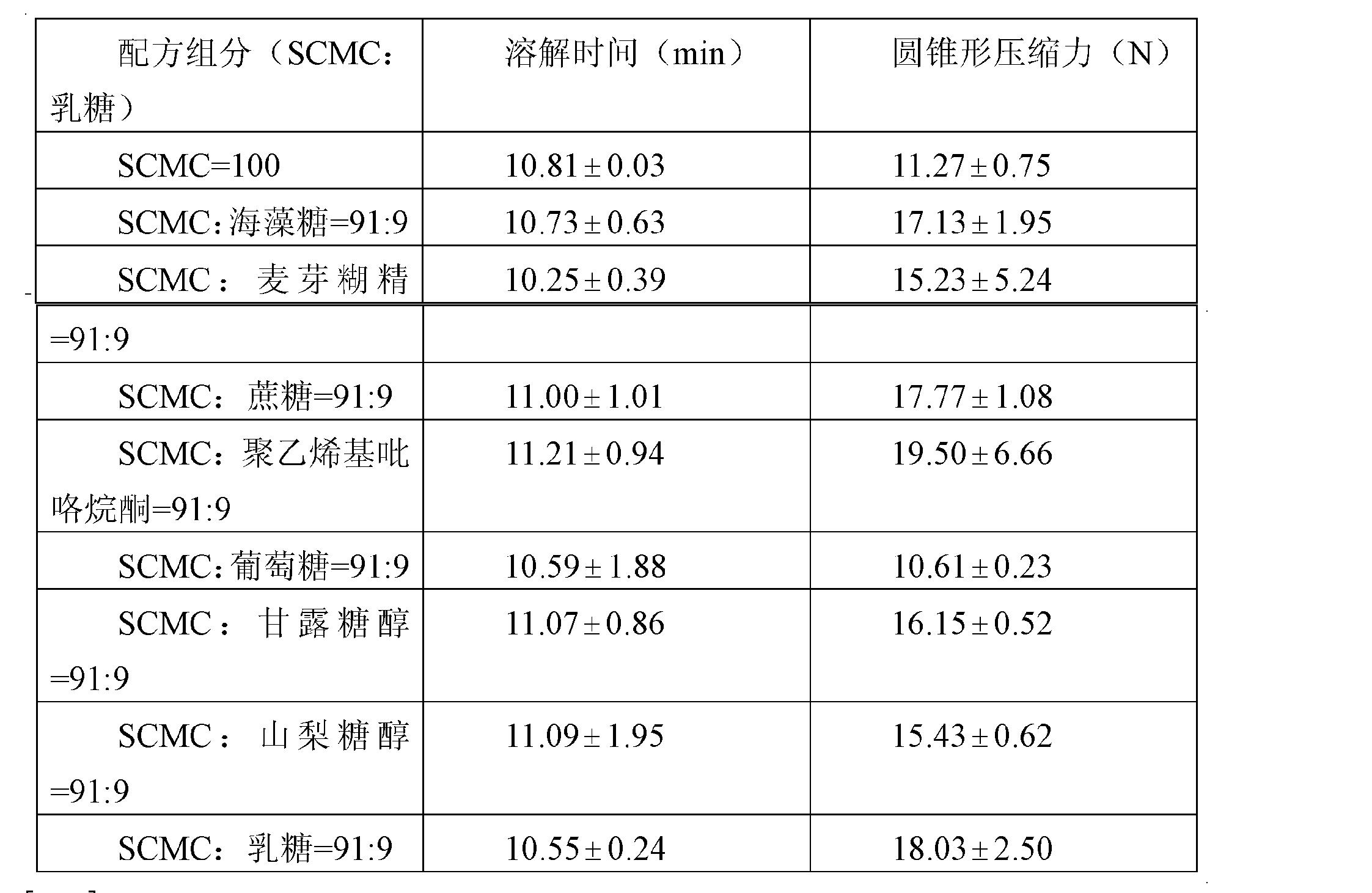 Figure CN102105108BD00141