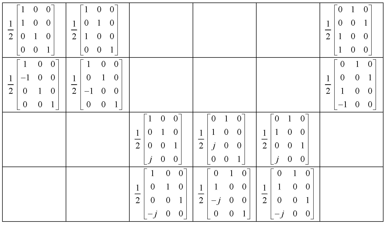 Figure 112010009825391-pat00805