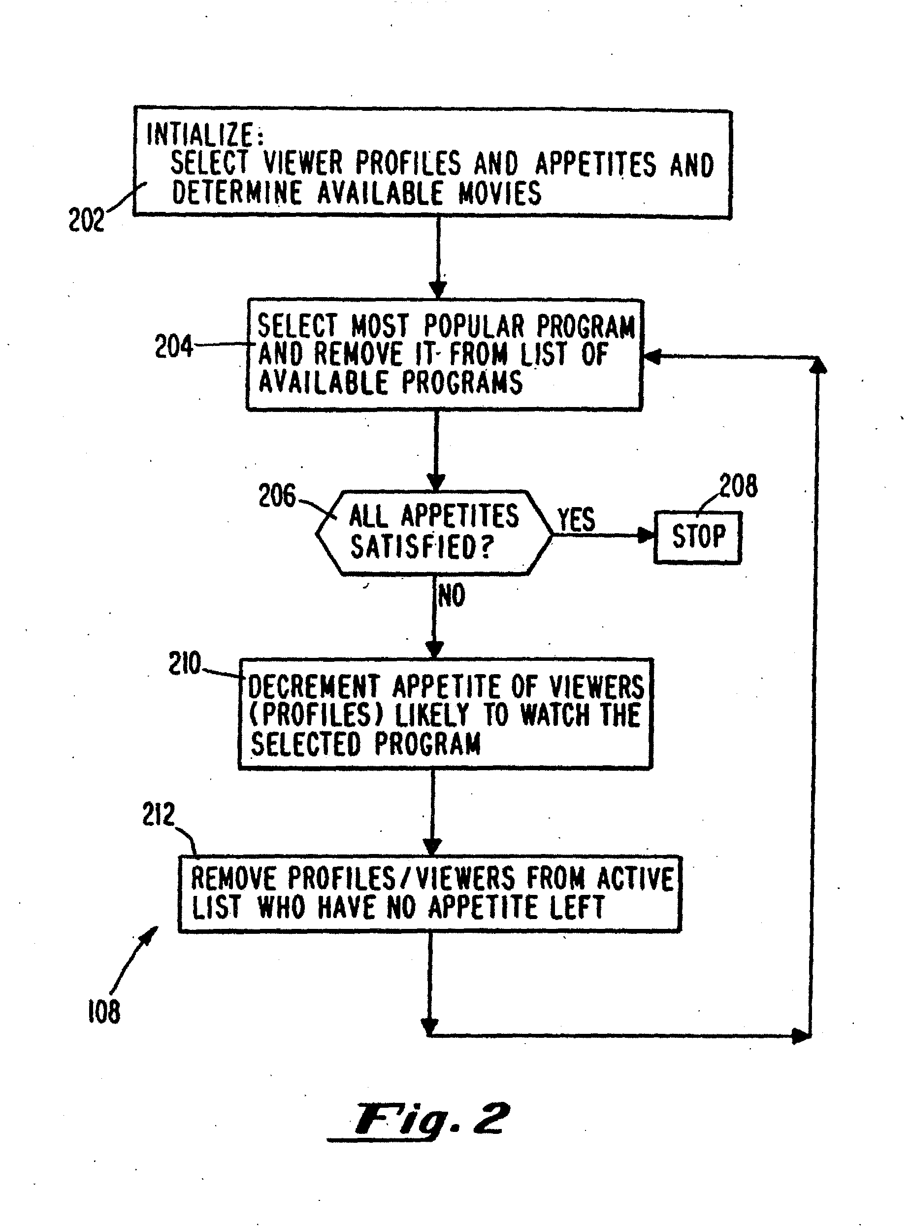 US A1 System and method for providing access to data