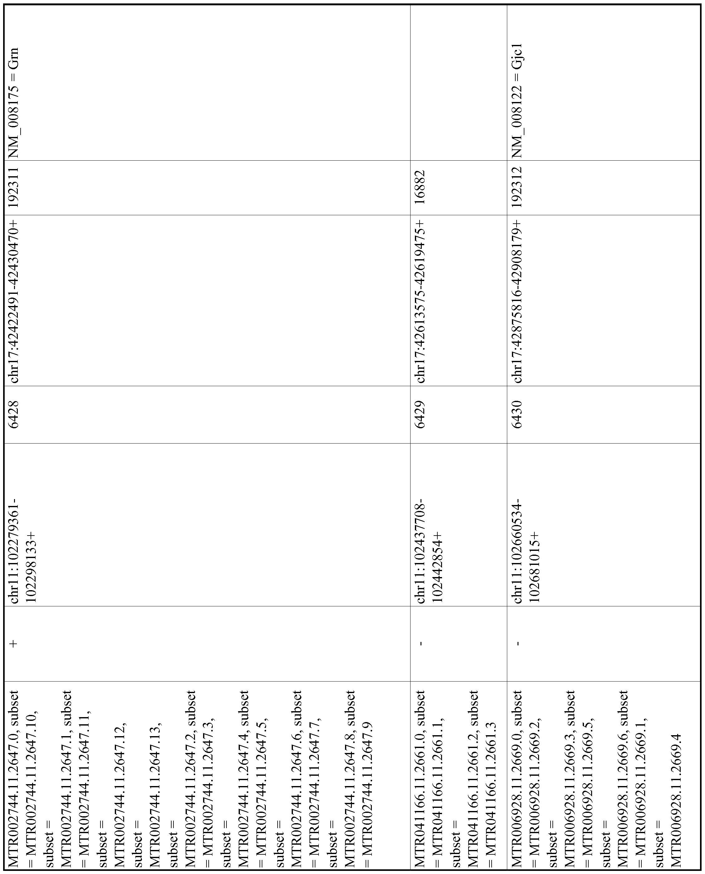 Figure imgf001154_0001