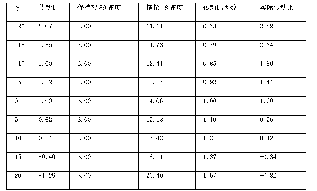 Figure CN102506135BD00251