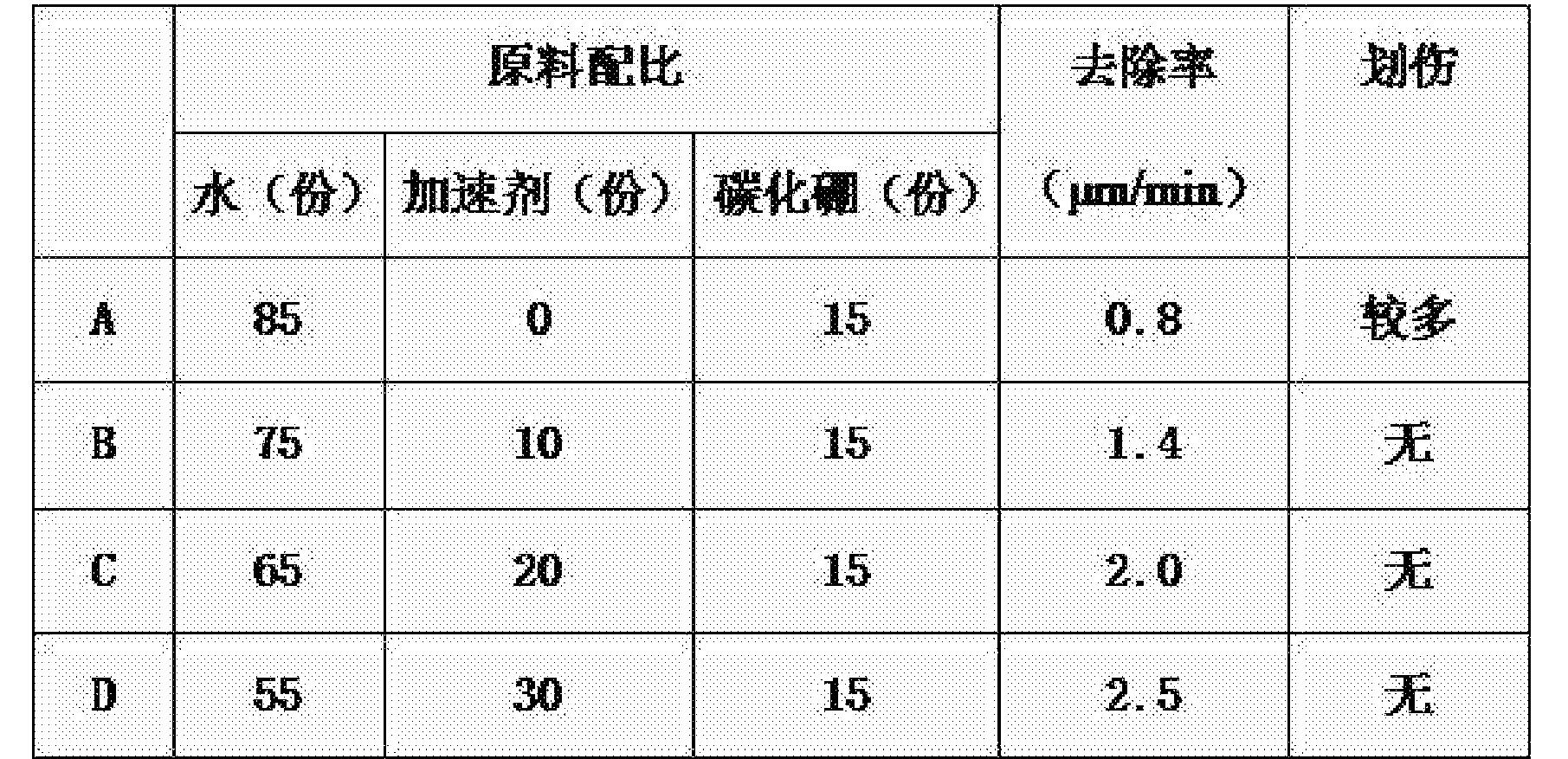 Figure CN104592935BD00081