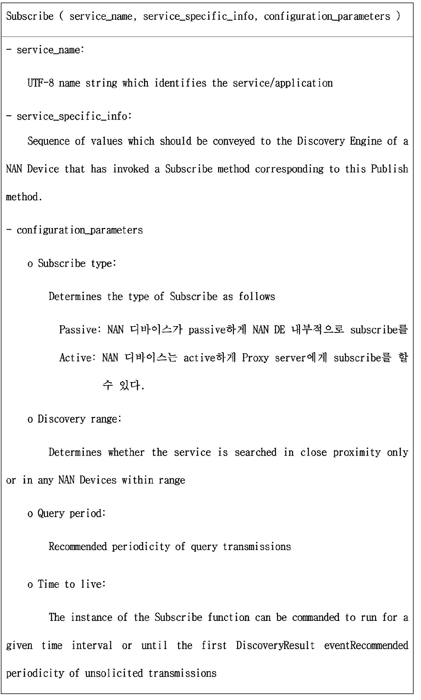 Figure PCTKR2016007302-appb-I000008