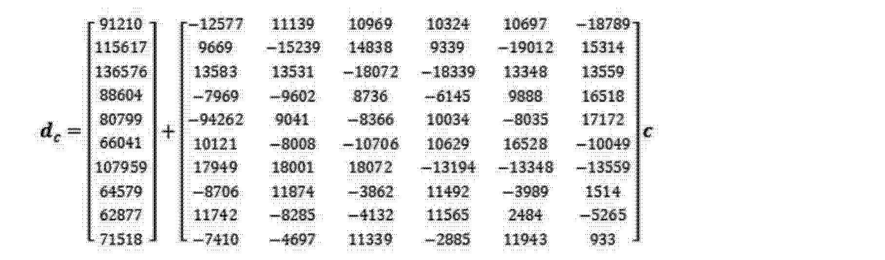 Figure CN103947287AD00182