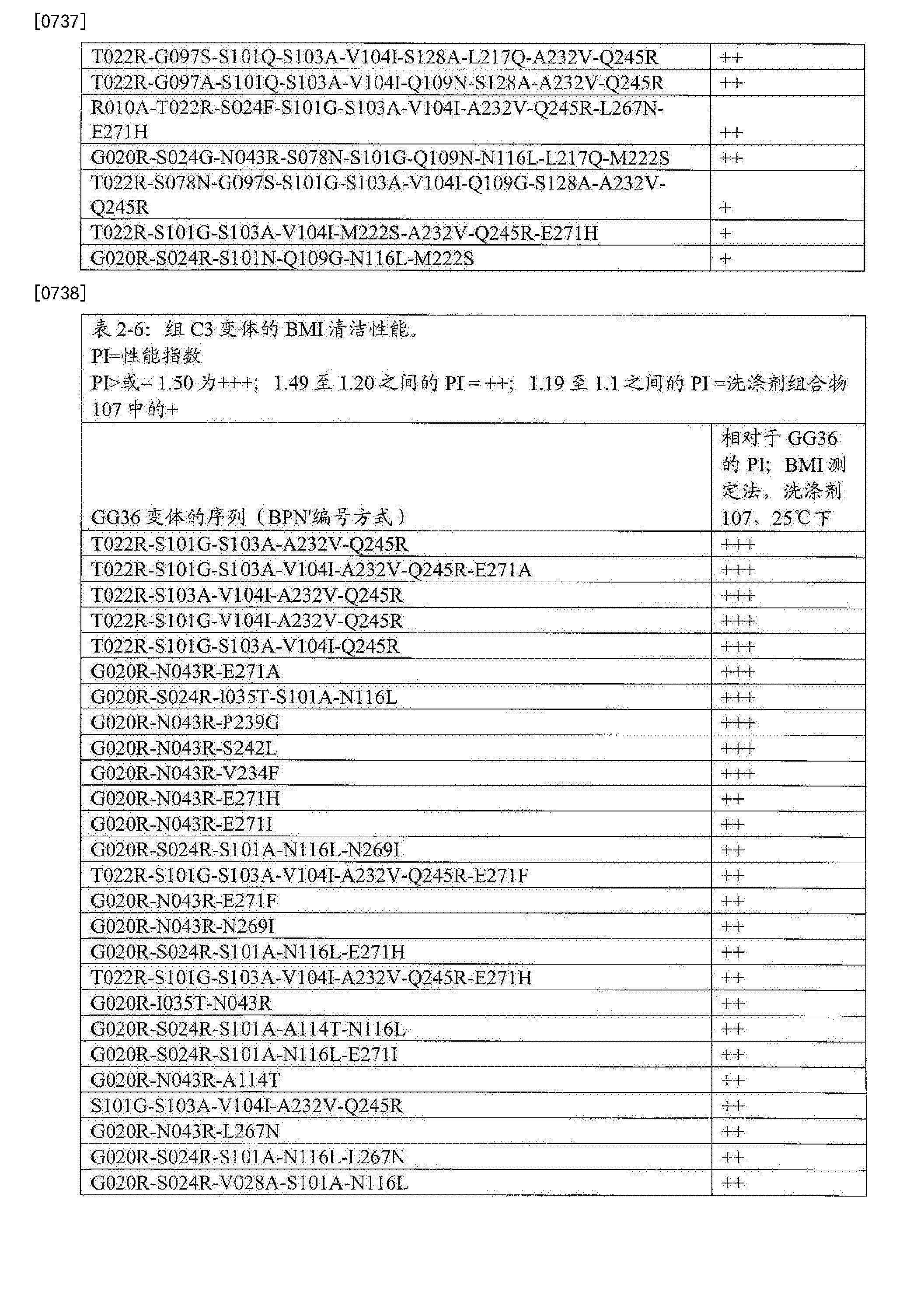 Figure CN103764823BD03361