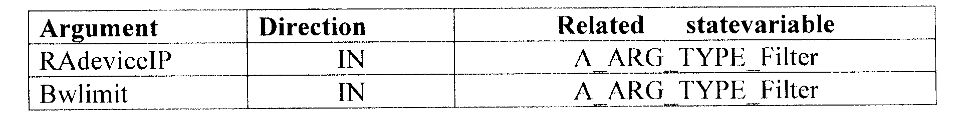 Figure PCTKR2010002484-appb-T000001